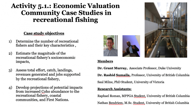 Synopsis: Enhancing Production in Coho: Culture, Community