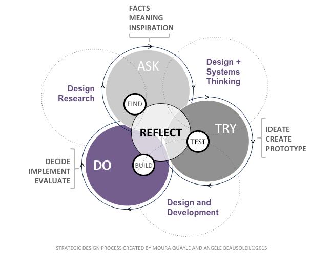 Policy Studio graphic