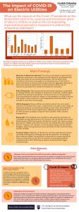 LindahDdamba_COVID19Research_infographic