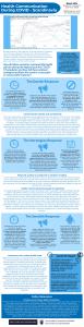 SeanWu_COVID19Research_infographic